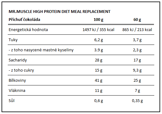 high-protein-diet-meal-replacement